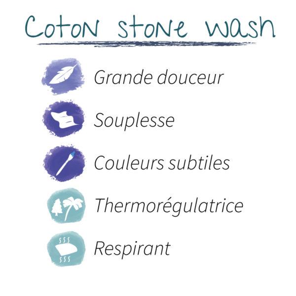 Le propriétés du coton stone wash